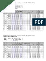 DECOVINA - (EC) BEAM DESIGN EN B1+B2