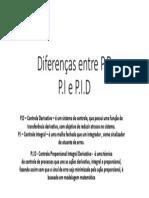 Diferenças Entre PD e PID