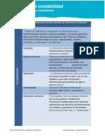 U1. Caracteristicas Particulares de las Normas de Informacion Financiera.pdf