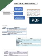 Anticolinergicos (Grupo Farmacologico)
