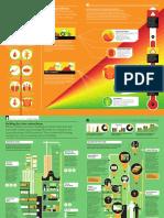 Infografías - Tarea 1