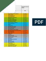 Data Pkp Pgsd Bi 2018