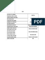 PQ-414A Temas de Sustentación Aletas