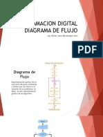 01_DiagramaDeFlujo I (1)