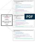 peds grand rounds concept map