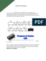 Descriçao sobre diodos smds.docx