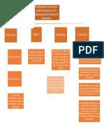 Mapa conceptual - Articulo de opinion.docx