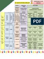Procesos Pedagogicos y Didacticos