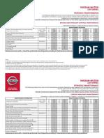NV350_2.5D.pdf