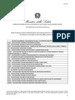Calendario Bicocca.Calendario Test 2018 Bicocca Health Professional Thesis