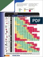 Cilindrilorggl.pdf