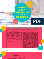 TEORIAS DE LA ANTROPOLOGIA DE LA EDUCACION-PRIMER TRABAJO GRUPAL.pptx