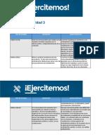 Actividad 3 M1_modelo Introduccion Al Derecho