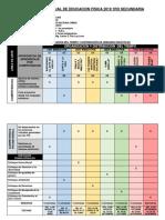 Planificación Anual de Educacion Fisica 2019 1ro Secundaria