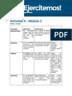 API 2 Derec Prov