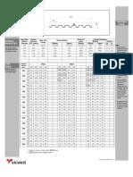 Fd938-m Load Table PDF