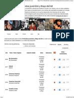 Películas Sobre Protestas Juveniles y Mayo Del 68 _ Filmaboutit.com