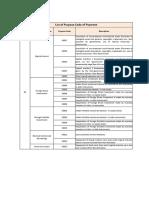 Purpose codes forex