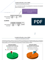Facultad de Filosofía y Letras UNAM Evaluación 2019-1