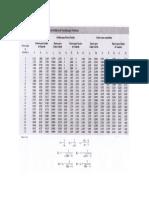 Tabela Fatores críticos CEP .pdf