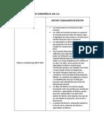 EJEMPLOS SECCIÓN 10 NIIF PYMES  POLITICAS CONTABLES