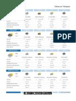 Clima en -Tultepec