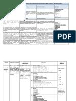 Ejemplos de Matriz y Cuestionario