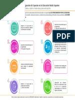 Infografía 2019 Convocatoria-junio