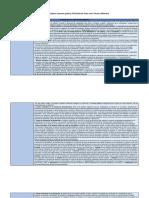 Cuadro Descriptivo El Estudio de Caso Como Técnica Didáctica