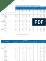 1.-Defunciones-mortalidad-general-general-e-índice-de-Swaroop-por-región-y-comuna.-Chile-2014.xlsx