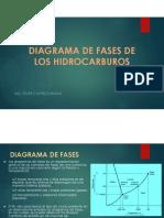3 diagramas de Fases de Hcbs.pdf