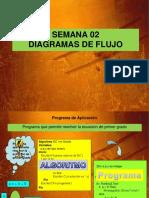 2da-DIAGRAMAS DE FLUJOS-2018B.ppt