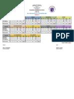 G10 Quarterly Test Results