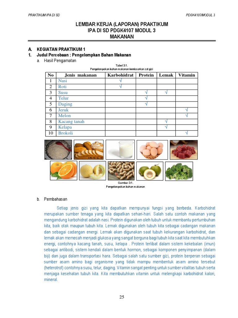 Lembar Kerja Laporan Praktikum Ipa Di Sd Pdgk4107 Modul 3 Makanan