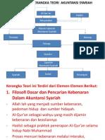 Bab 3 Kerangka Teori Akuntansi Syariah.pptx