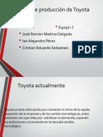 4.2 Sistema de Produccion Toyota (1)