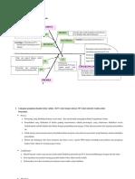 Analisis Penyebab Masalah.docx