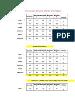 3 Evaluacion Financiera y Analisis de Sensibilizacion Fase 3 Autoguardado (1)