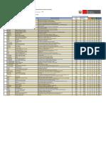 Reporte de Resultados Proyectos Vitrina 2018