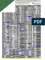Pricelist Hardware Viewnet