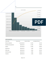 Cost Analysis With Pareto Chart1
