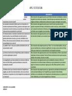 API 2 Sociologia siglo 21
