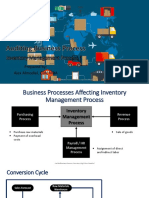 Auditing Inventory Management Process