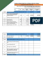 Budget WSSP--IF_11042019_committment.xlsx