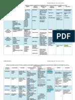 Fármacos adrenérgicos y colinérgicos.pdf