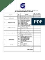 Senarai Semak Internship