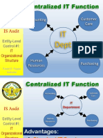 IS-Audit-C3a-IT-Organization.pdf