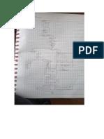 Metodos examen flujograma