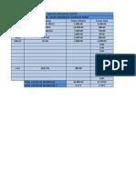 Calculo de Costos de Inversion