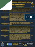 Curso Integral de Metalurgia Extractiva de Oro y Plata - Ok